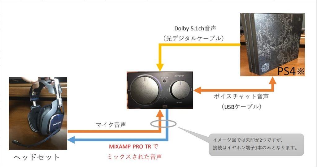 mixamp pro setting (1)
